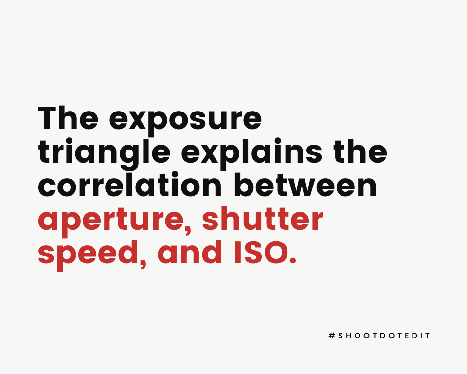 Infographic stating the exposure triangle explains the correlation between aperture, shutter speed, and ISO