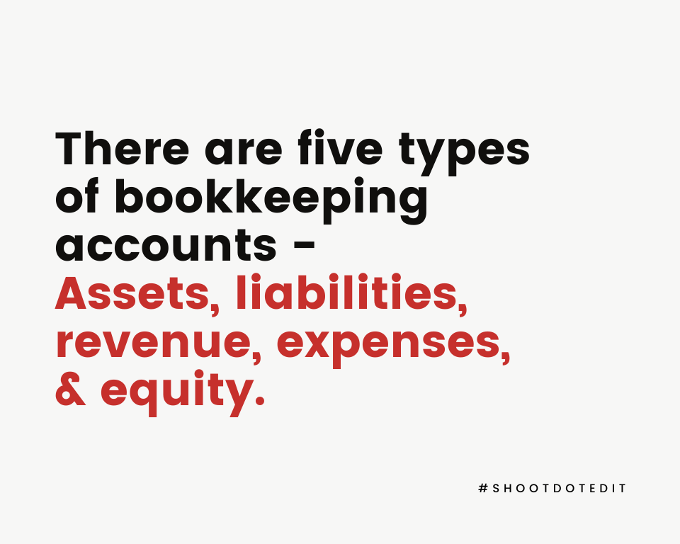 Infographic stating there are five types of bookkeeping accounts - Assets, liabilities, revenue, expenses, and equity