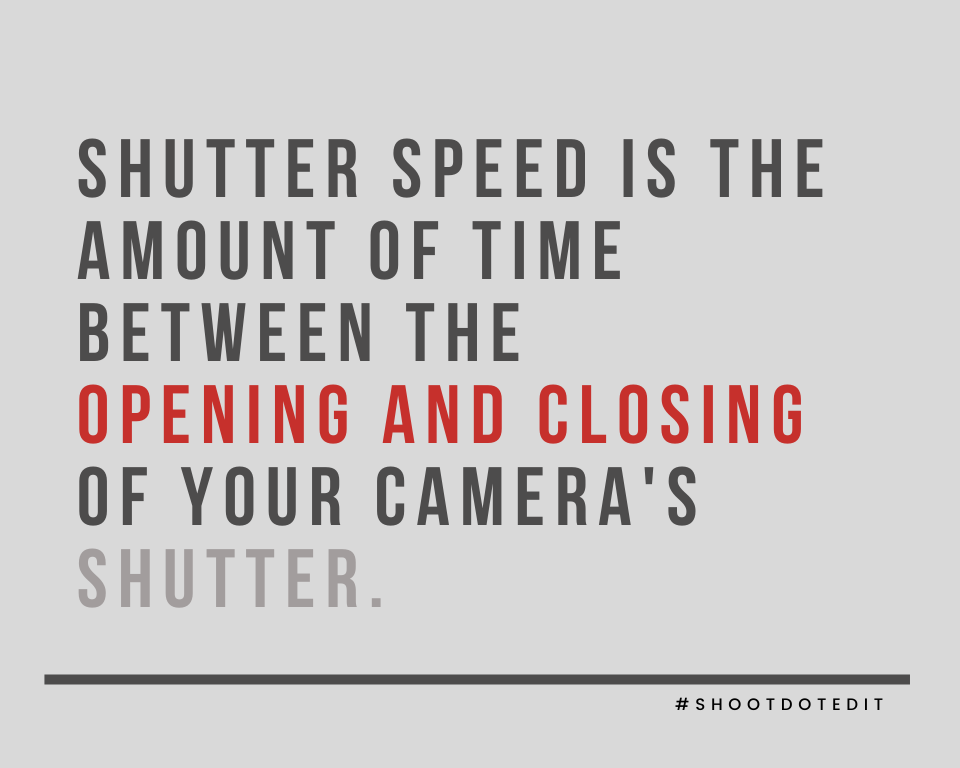 Infographic stating shutter speed is the amount of time between the opening and closing of your camera's shutter
